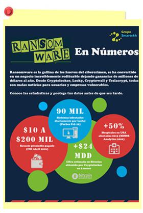 Infografia-ransomware-en-numeros-grupo-smartekh.png